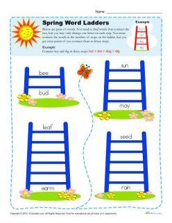 Printable Word Ladders