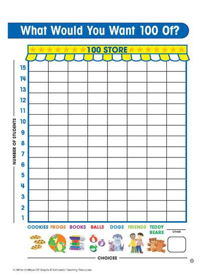 A Fun Way To Learn To Count To