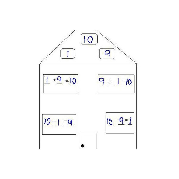 Build A Fact Family House In First Grade Math