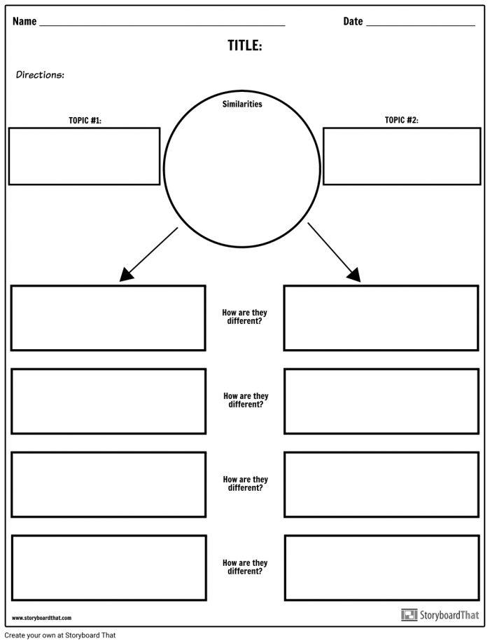 Compare Contrast Chart Storyboard By Worksheet