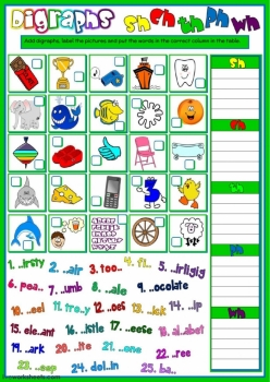 Digraphs Wh, Sh, Ch And Th