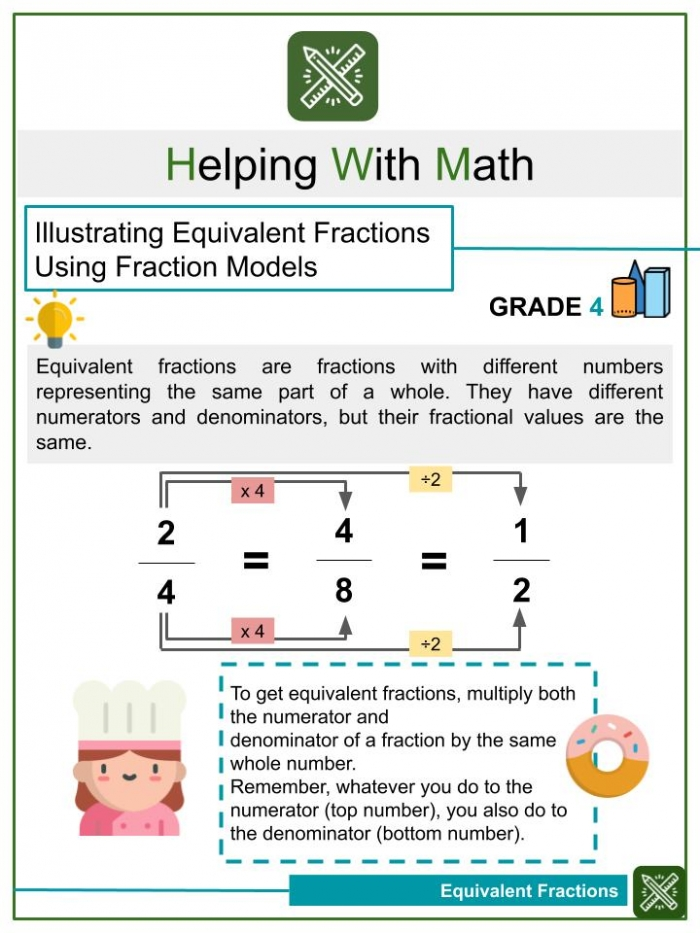 Fraction Worksheets  Charts  And Online Games