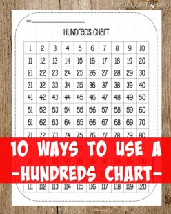 Patterns On A Hundreds Chart: Columns