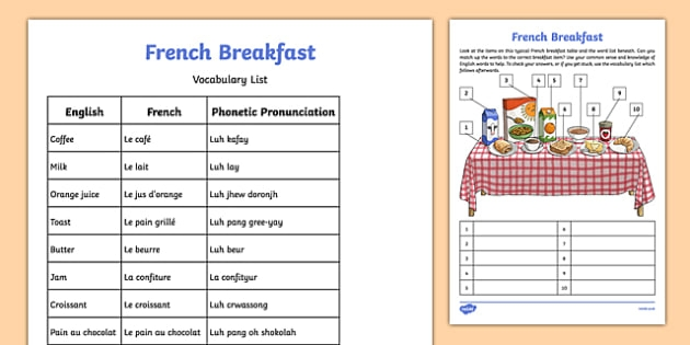 French Breakfast Labels