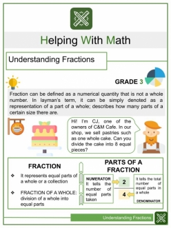 Glossary: Explain Fraction Conversions