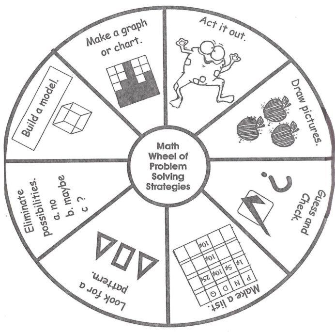 Math Problem Solving Wheel Strategies Adding Using Hundreds Chart