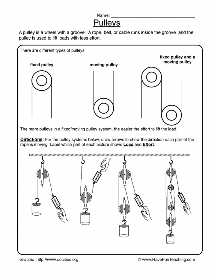 Pulleys Worksheet  Have Fun Teaching