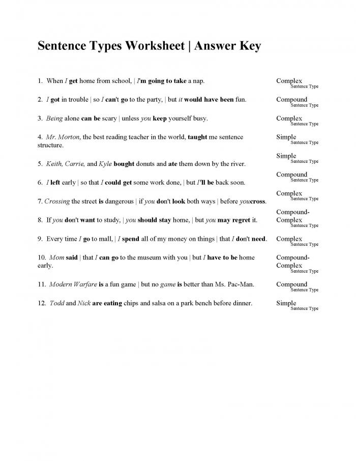 Sentences Types Worksheet