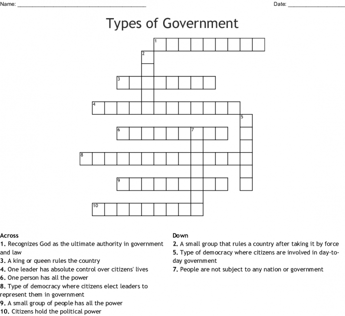 Types Of Government Crossword