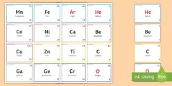 Periodic Table Flash Cards