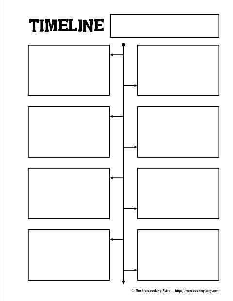 Tactueux Image With Regard To Blank Timeline Printable