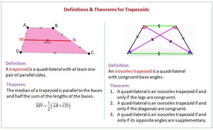 Theorems Trapezoids Examples  Solutions  Worksheets  Videos