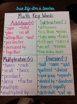 Multiplication: Key Terms And Strategies Guide