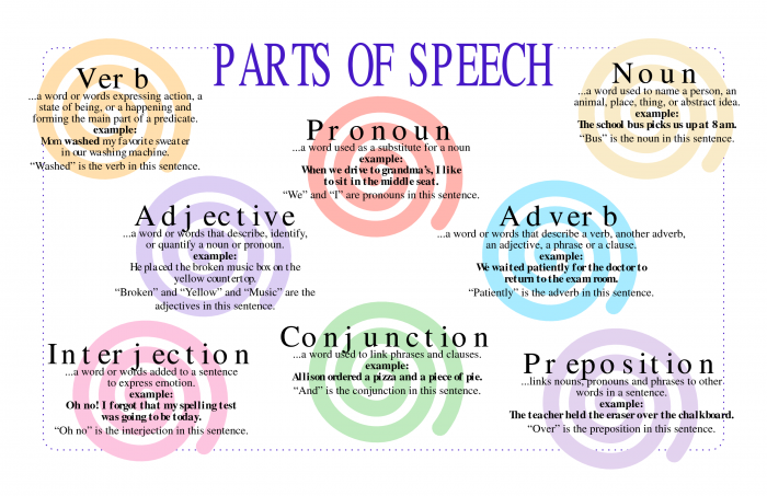 Abstract Nouns Examples List Pictures  Hd Wallpapers