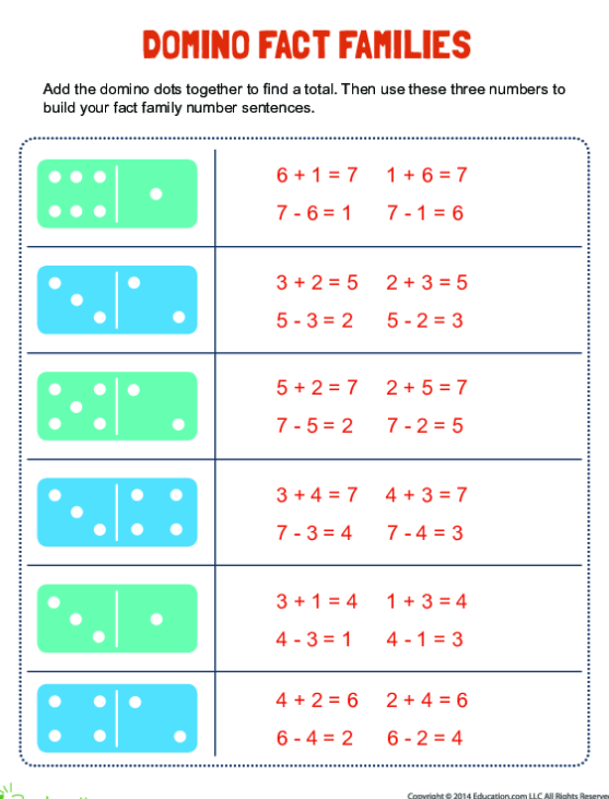 Adding With Dominoes And Playing Cards