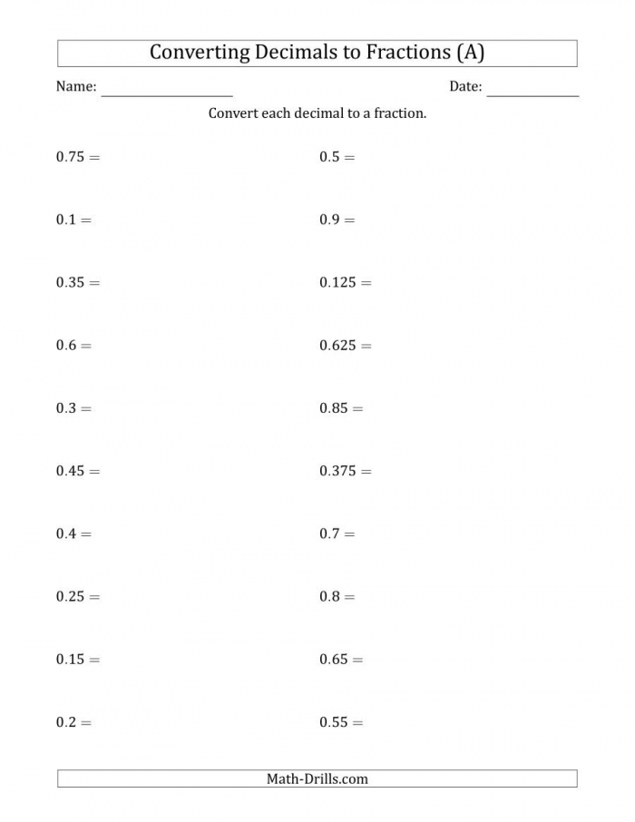 Converting Terminating Decimals To Fractions A