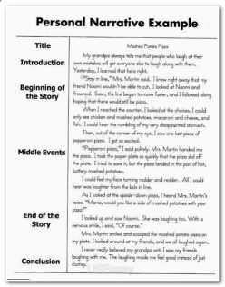 Crafting A Thesis Statement: Literary Essay Writing