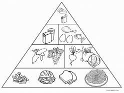 Food Pyramid Coloring Page