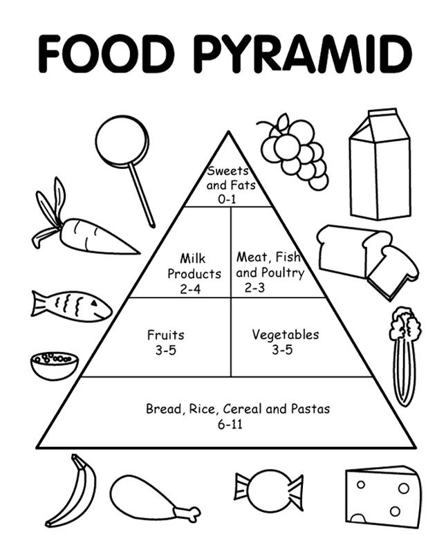 Food Pyramid With Healthy And Fresh Coloring Pages