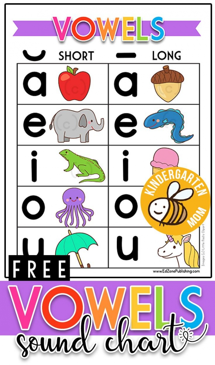 Free Vowel Sound Chart Free Printable Vowel Worksheets And Charts