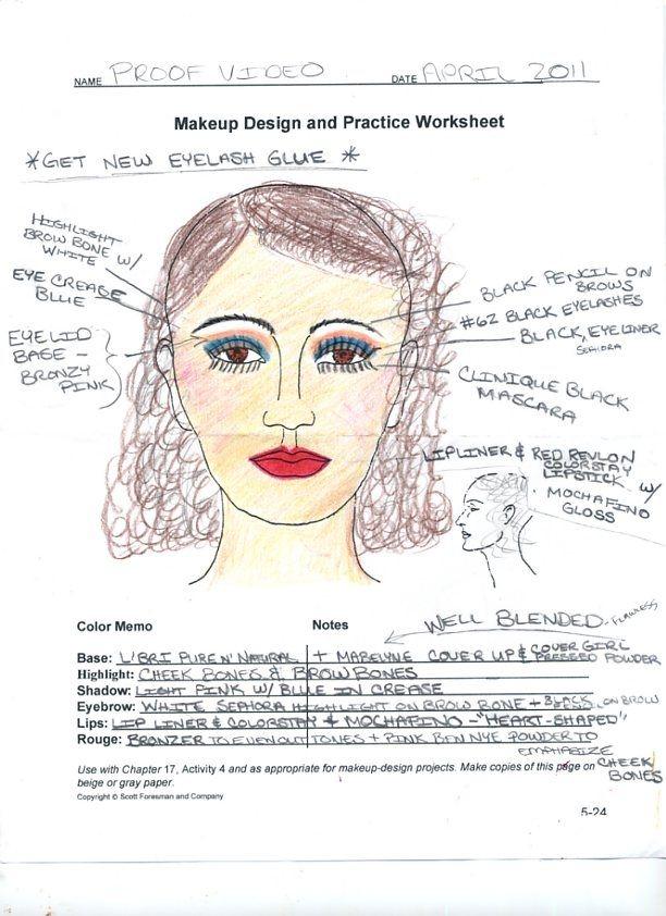Makeup For Theatre Worksheet