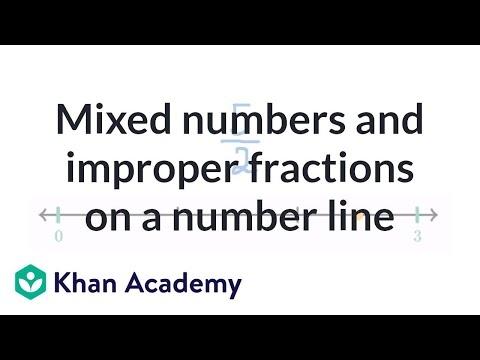 Mixed Number Or Improper Fraction On A Number Line Video