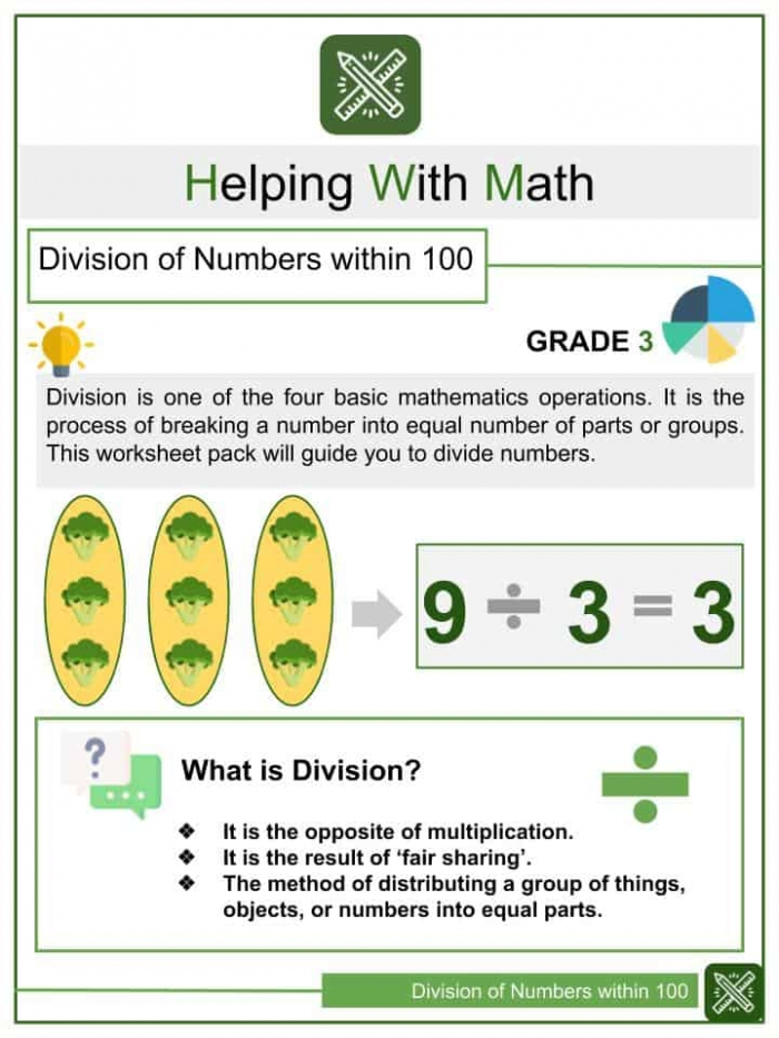 Number Families With Multiplication And Division Facts  Of