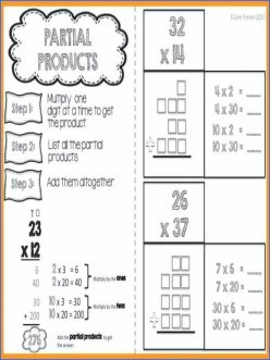 Partial Products And Area Models