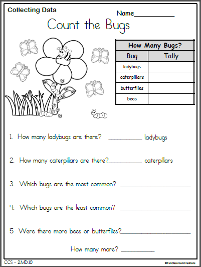 Spring Bugs Data Collection Worksheet