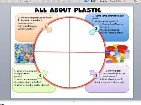 All About Plastic Worksheet
