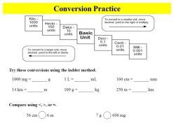 Metric Ladder Method