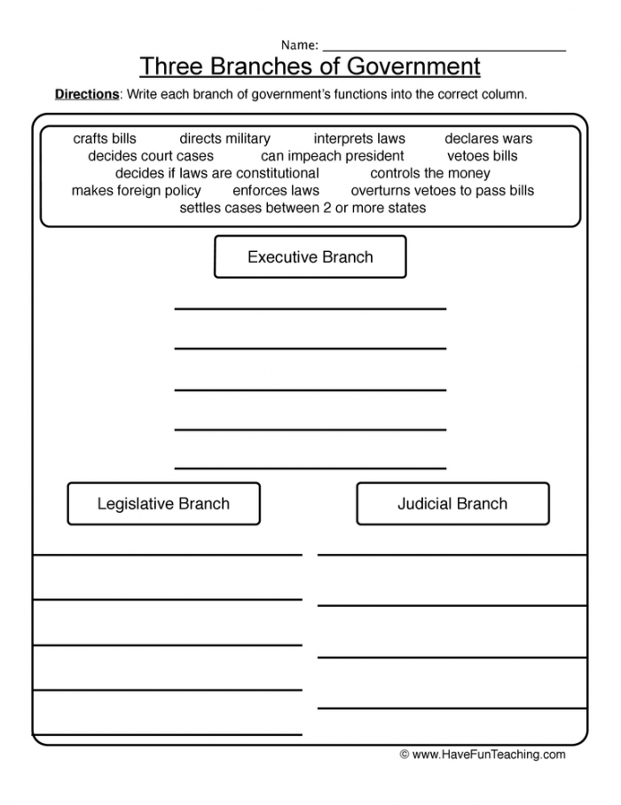 Three Branches Of Government Worksheet  Have Fun Teaching