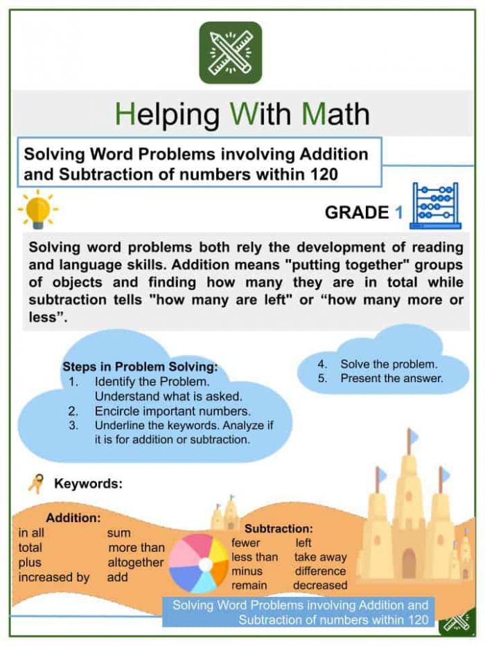 Addition Subtraction Word Problems Worksheet