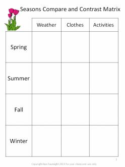 Weather Comparisons