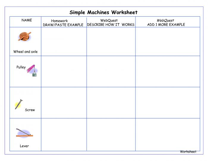 Compound Machines Worksheet