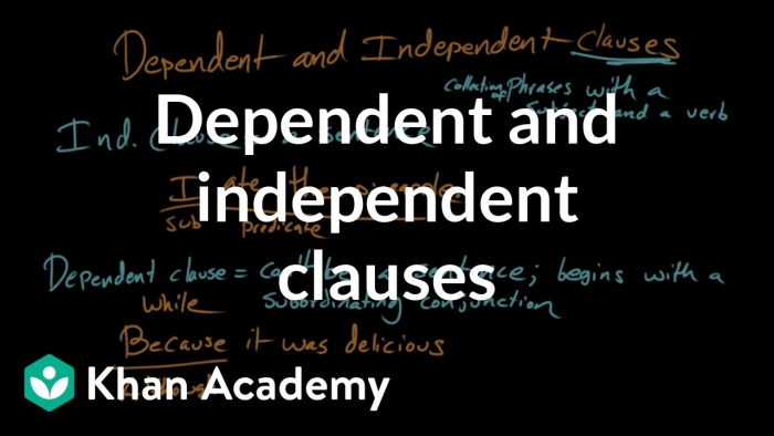 Dependent And Independent Clauses Video