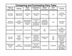 Compare The Fairy Tales