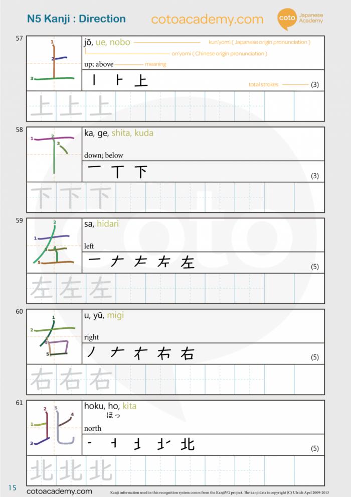 Kanji Practice Worksheet Free Download
