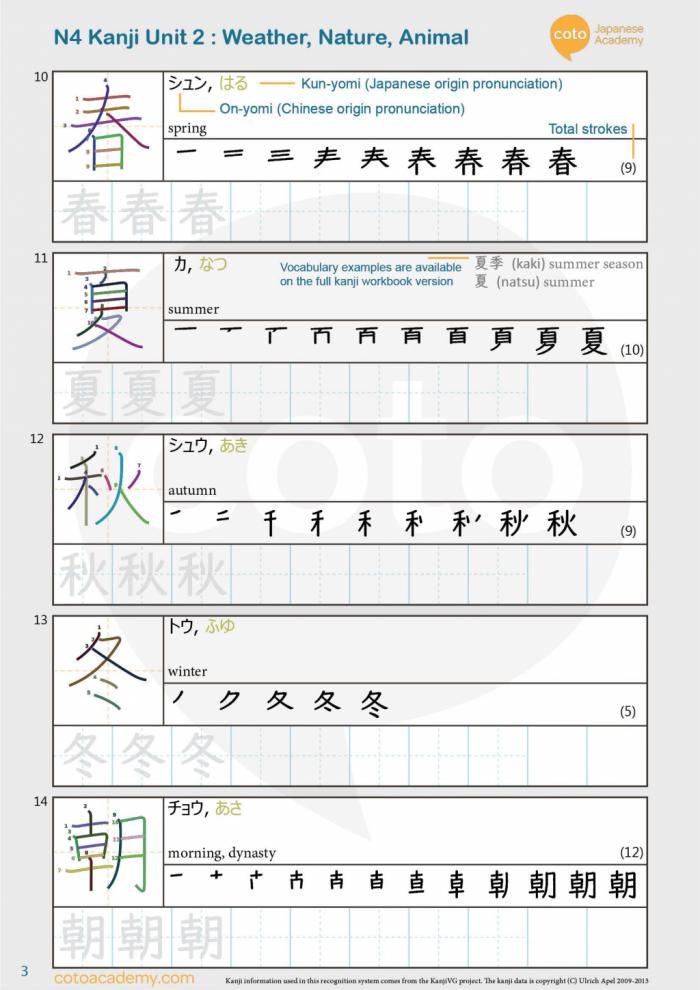 Kanji Practice Worksheet Free Download Jlpt N Kanji Unit