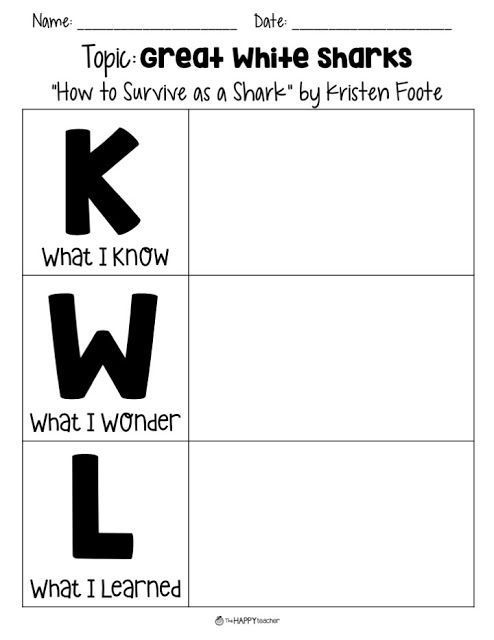Kwl Chart Is An Easy Graphic Organizer To Gather Information When