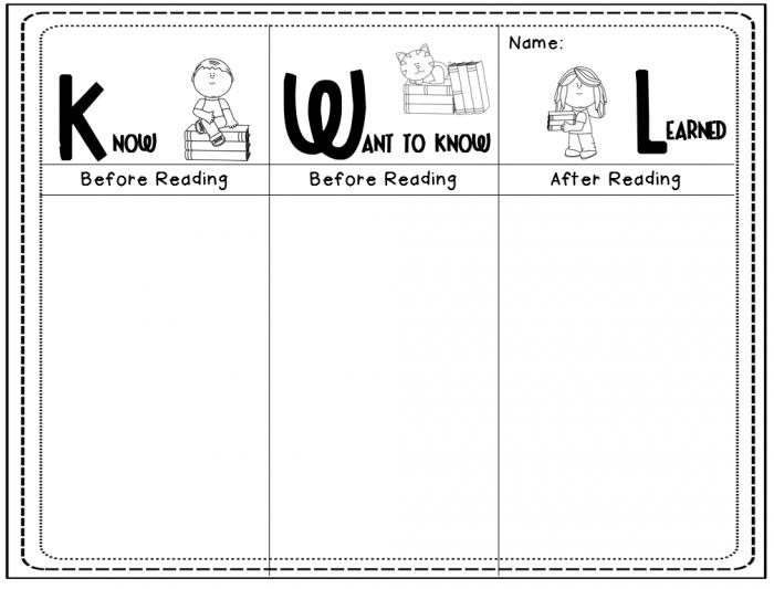 Kwl Worksheet For Students  Reading