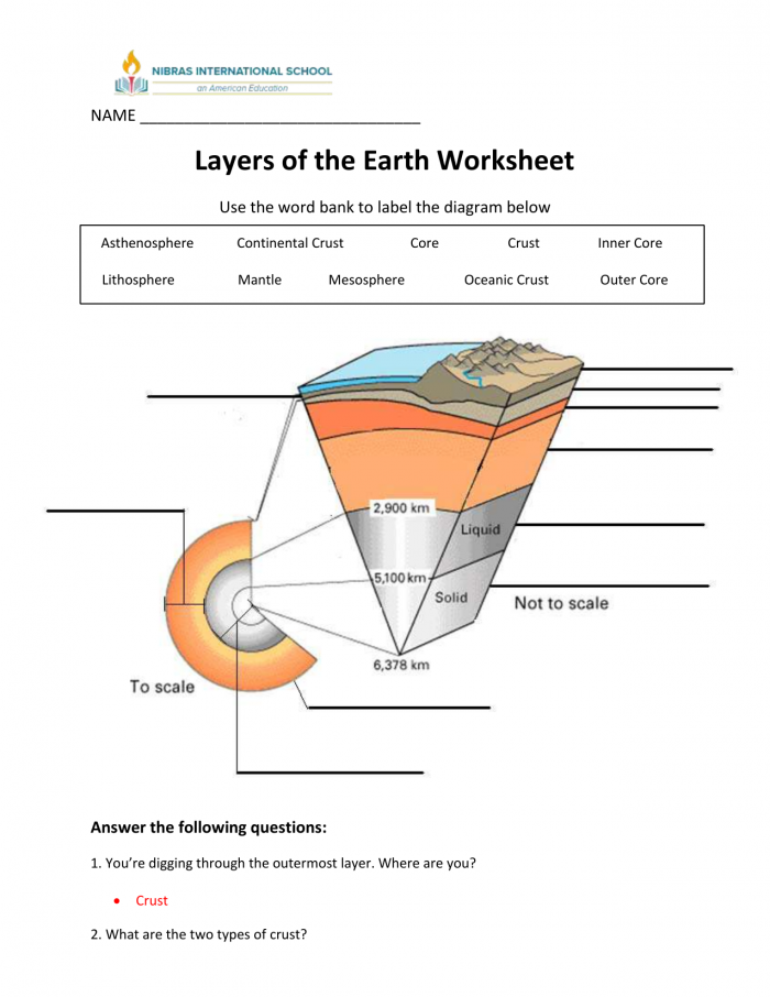 Layers Of The Earth Answers