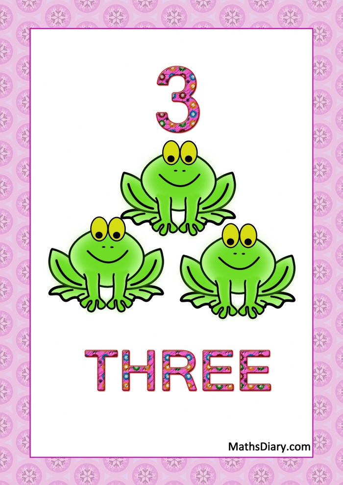 Learning Counting And Recognition Of Number