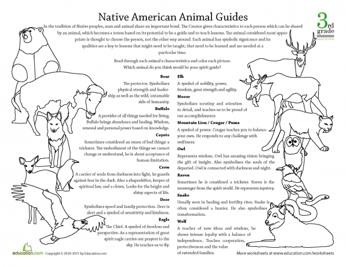 Native American Animal Symbols And Their Meanings Page
