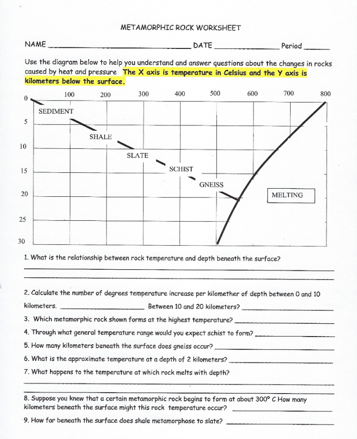 Solved Metamorphic Rock Worksheet Name Date Period Use Th