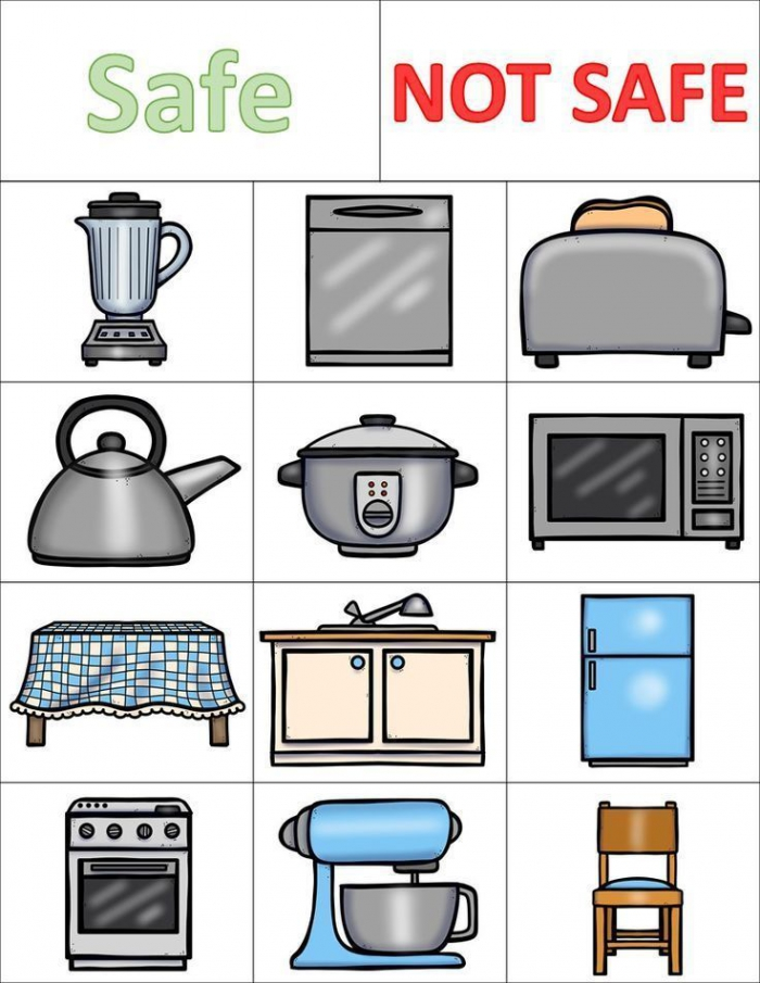 Splendi Kitchen Safety Worksheets And Activity Pack This Of