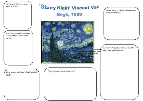 This Is An A Worksheet That Includes Analysis Questions About Van