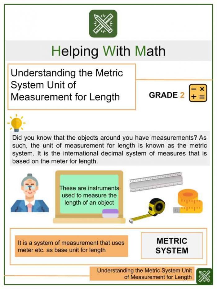 Understanding The Metric System Unit Of Measurement Worksheets