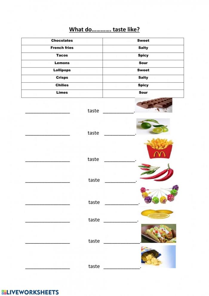 Vocabulary Of Taste Worksheet