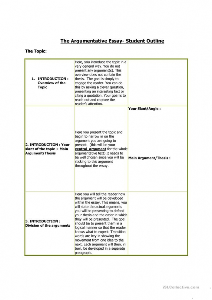 A Road Map To The Argumentative Essay